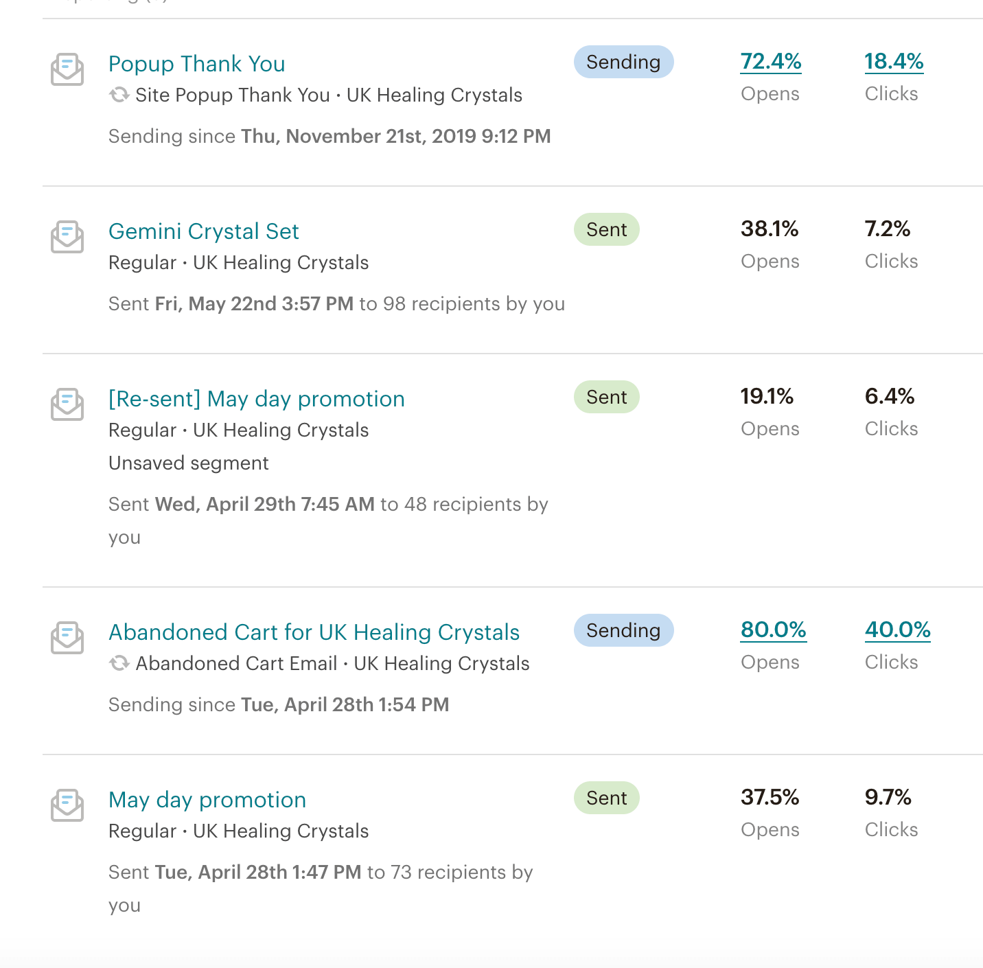 Mailchimp Email Marketing results for Q2 so far